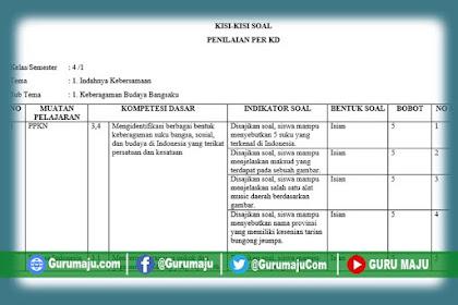 Kisi-Kisi Soal UH / PH Kelas 4 Tema 1 K13 Revisi Tahun 2019