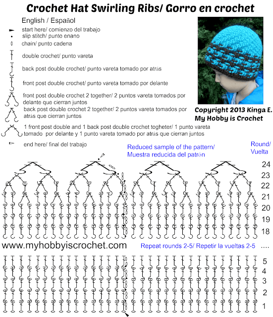 Charted Pattern Crochet Hat Swirling Ribs