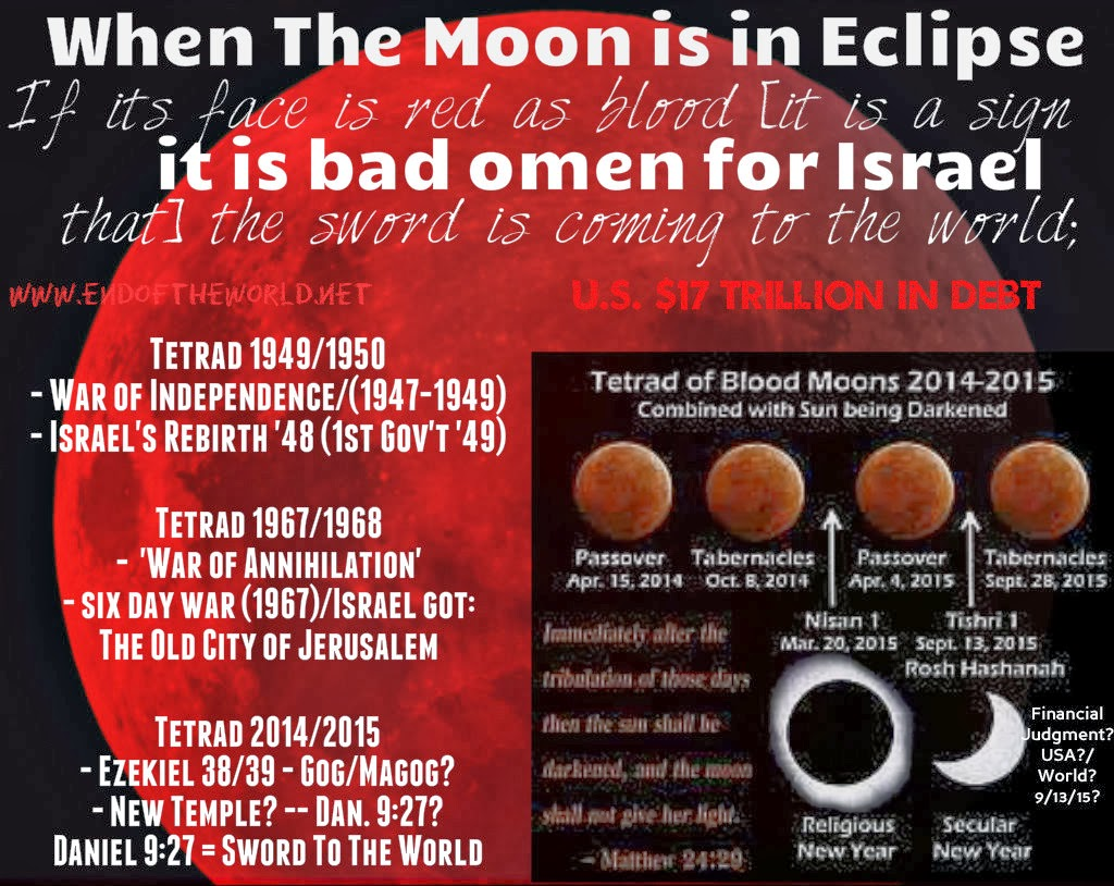 Reasoned Musings Four Blood Moons in 201415 Christs