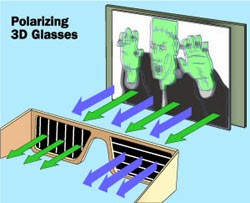 Polarized 3D system