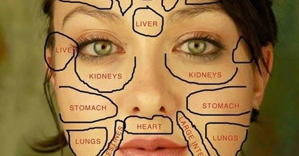 Hartas kineze e fytyrës që ndihmon të Zbulojmë sëmundjet e Fshehura