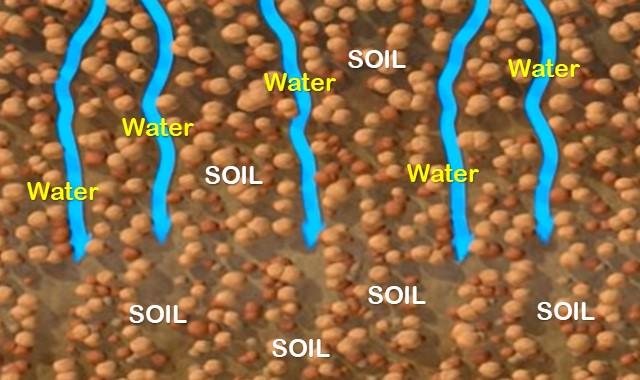 faktor yang mempengaruhi infiltrasi air