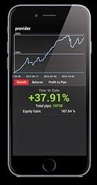 https://www.hotforex.com/en/landing-pages/social-trading.html?refid=308884