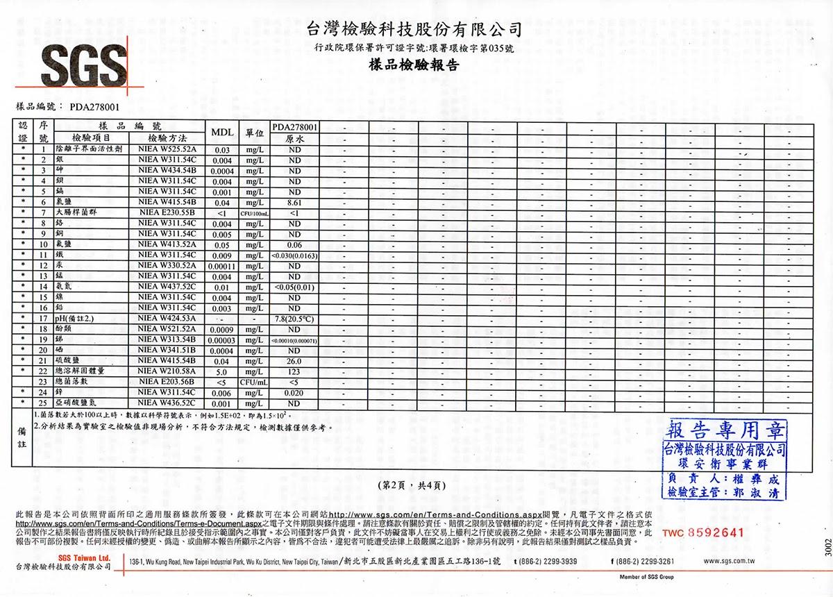 SGS 九股山水質樣品檢驗合格報告