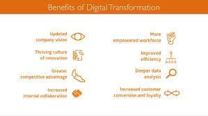 Benefits of digital entrepreneur