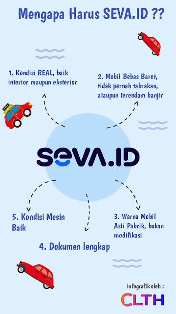 SEVA Pusat Mobil Murah : Infografik