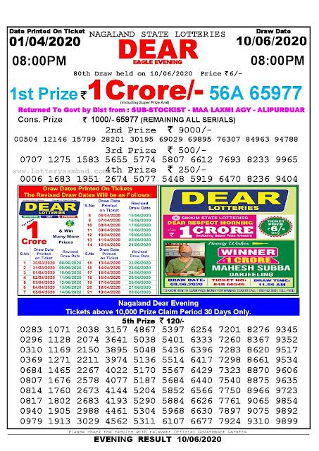 Nagaland State Lotteries 01-04-2020 Lottery Sambad Result 8:00 PM