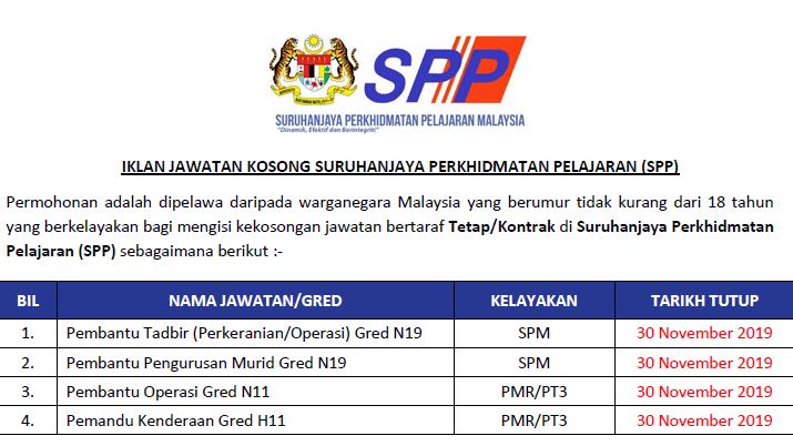 Jawatan Kosong Kerajaan Suruhanjaya Perkhidmatan Pelajaran Spp Tarikh Tutup 30 November 2019 Jawatan Kosong Kerajaan 2020 Terkini