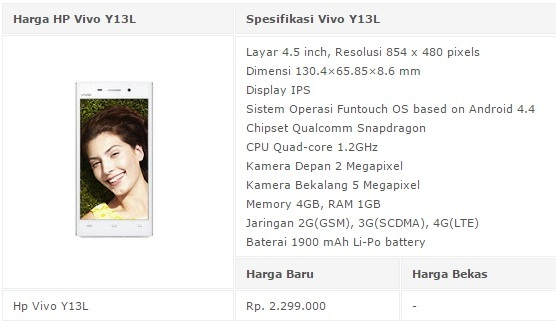 Daftar Harga HP/ Smartphone Vivo Seri Y Tahun 2017 Lengkap Dengan Spesifikasi
