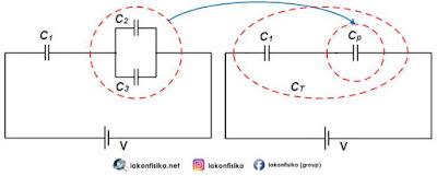rangkaian kapasitor seri paralel, kapasitor seri, kapasitor paralel, rumus rangkaian kapasitor, soal rangkaian kapasitor, soal kapasitor seri paralel