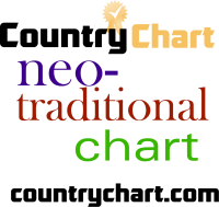 Neotraditional Country Music Chart - Top Albums on CD, Vinyl, MP3 Downloads