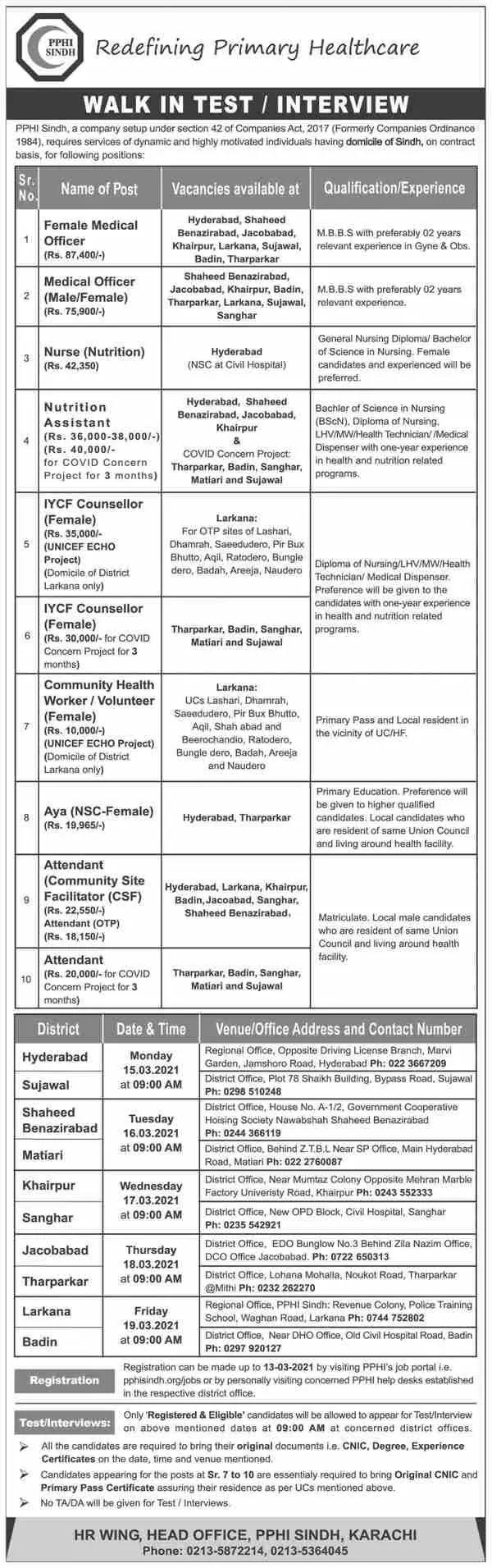 Medical Jobs at PPHI Sindh   Walk In Tests Interviews 2021