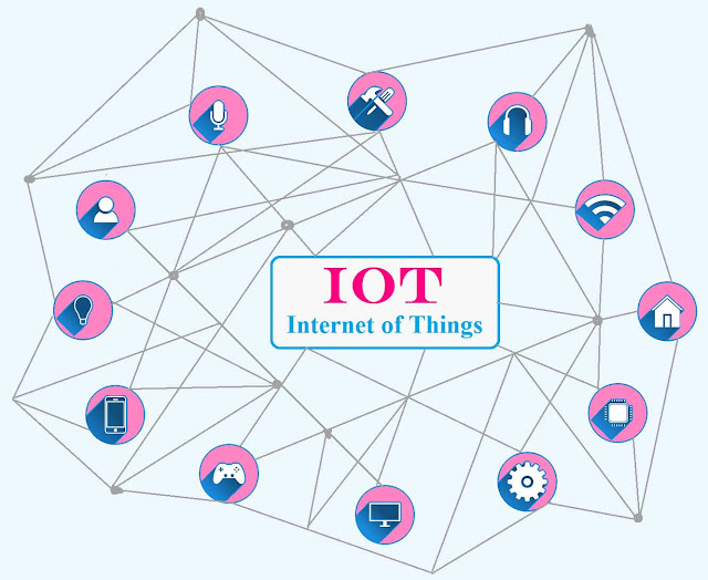 Applications, Advantages, Disadvantages of IoT