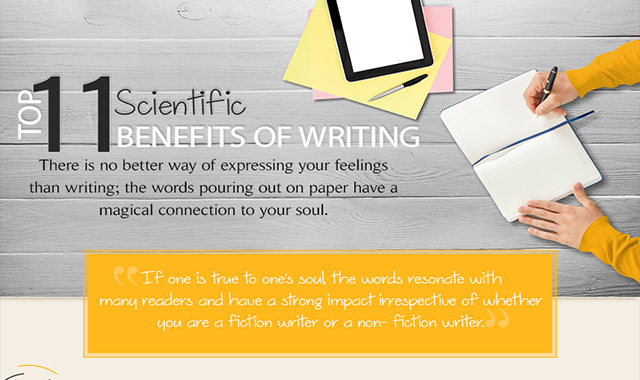 Top 11 Scientific Benefits of Writing #infographic