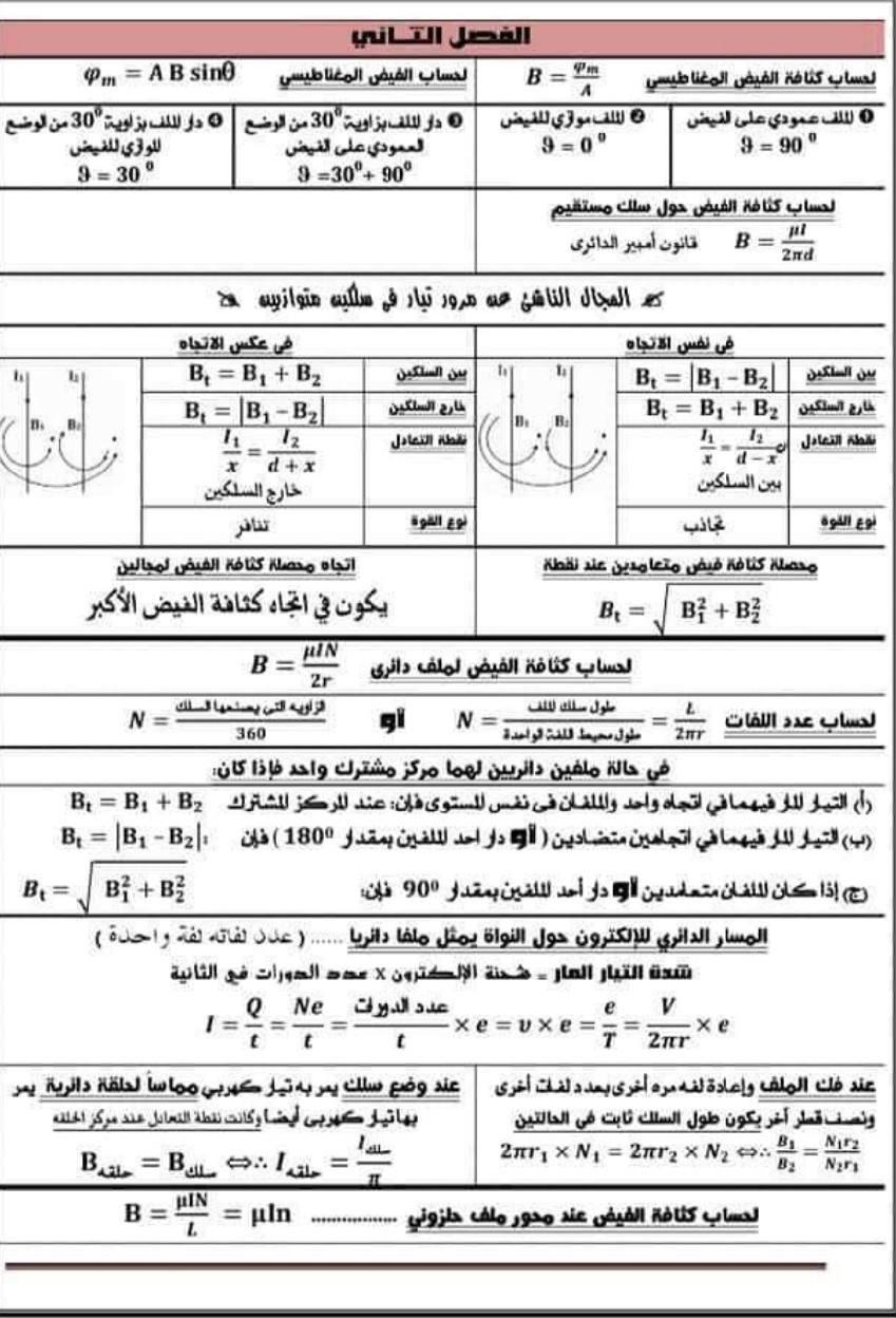 بالصور: قوانين الفيزياء في 5 ورقات للصف الثالث الثانوي 2