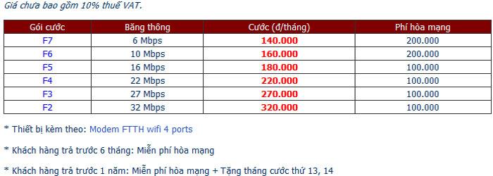 Khuyến Mãi Internet fpt Cáp Quang Thanh Hóa  1