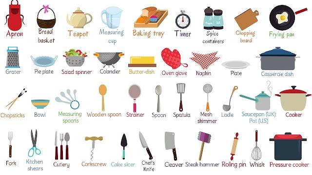 Onion's English ~ Kitchen Vocabulary - Nama Nama Peralatan Dapur Lengkap Dalam Bahasa Inggris