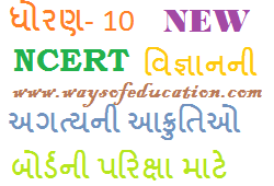 STD 10 NCERT SCIENCE IMPORTANT FIGURE FOR BOARD EXAM