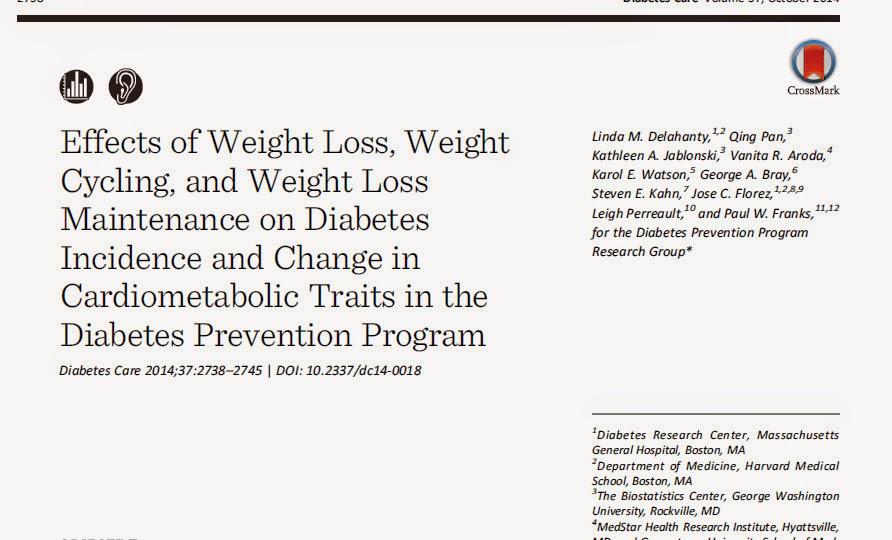 Velocidad perdida de peso