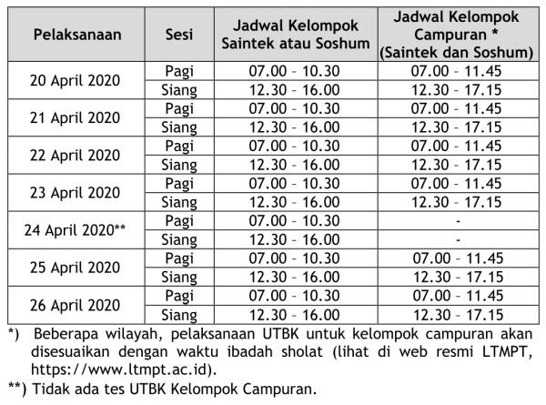 Jadwal Pelaksanaan UTBK 2020