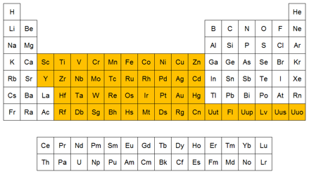 Qumicas los metales de transicin posicin de los metales de transicin en la tabla peridica urtaz Gallery