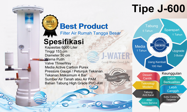 Filter Air Rumah Tangga Surabaya No 1