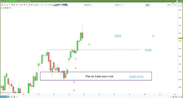 Plan de trading pour mardi bilan [17/04/18]