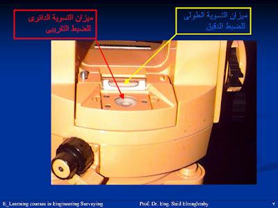 التيودوليت, الثيودوليت, Theodolite, جهاز التيودوليت, شرح جهاز التيودوليت, كيفية استخدام جهاز التيودوليت, مكونات جهاز التيودوليت, ضبط جهاز التيودوليت, ضبط الثيودوليت, الضبط الدائم للثيودوليت, عيوب جهاز الثيودوليت, طريقة قياس الزوايا الأفقية, قياس الزوايا بالتيودوليت, جهاز التيودوليت ppt, التيودوليت pdf, الثيودوليت pdf, جهاز التيودوليت وتطبيقاته pdf, مميزات جهاز التيودوليت