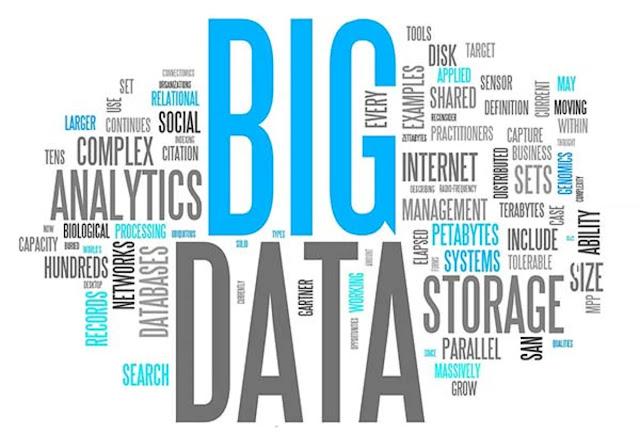Big-Data et son rôle dans le secteur financier