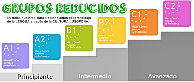 http://www.portuguescaceres.es/p/contacto.html