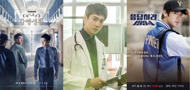 《請回答系列》導演申元浩新戲《機智的醫生生活》柳演錫演出最後協商中