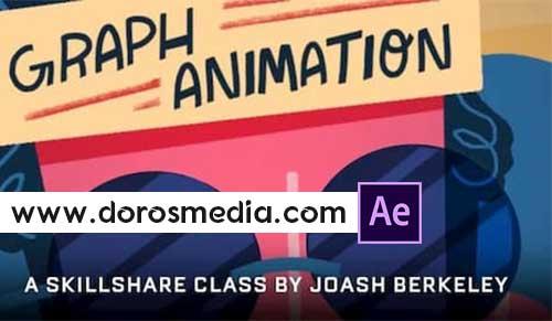 كورس احتراف استخدام الـ Graph Editor في برنامج ادوبي افتر افكت Graph Editing In After Effects