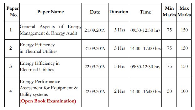 BEE Energy auditor exam schedule