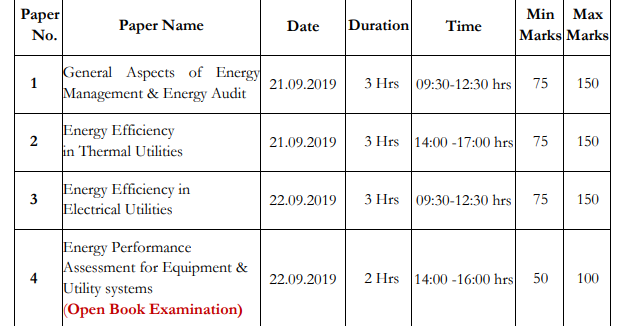 Notification Out For Bee Certified Energy Auditor Exam 2019