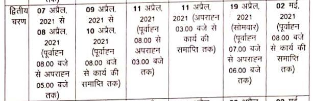 19 अप्रैल को दूसरे चरण में इन 20 जिलों में मतदान, जाने पूरी प्रकिया