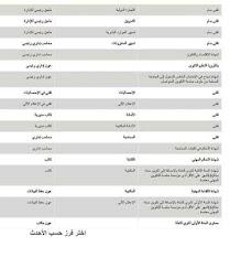 جميع الشهادات والتخصصات في الجزائر 2020 مع كيفية استخراجها