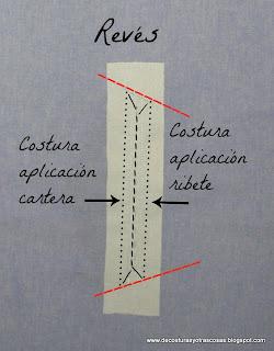 técnica-bolsillo