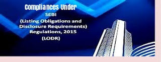 Compliances-Listed-Companies-SEBI-LODR-Regulations-2015