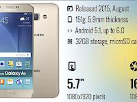 Samsung Galaxy A8 Duos PC Suite Download