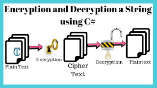 Encryption and Decryption a String using C#