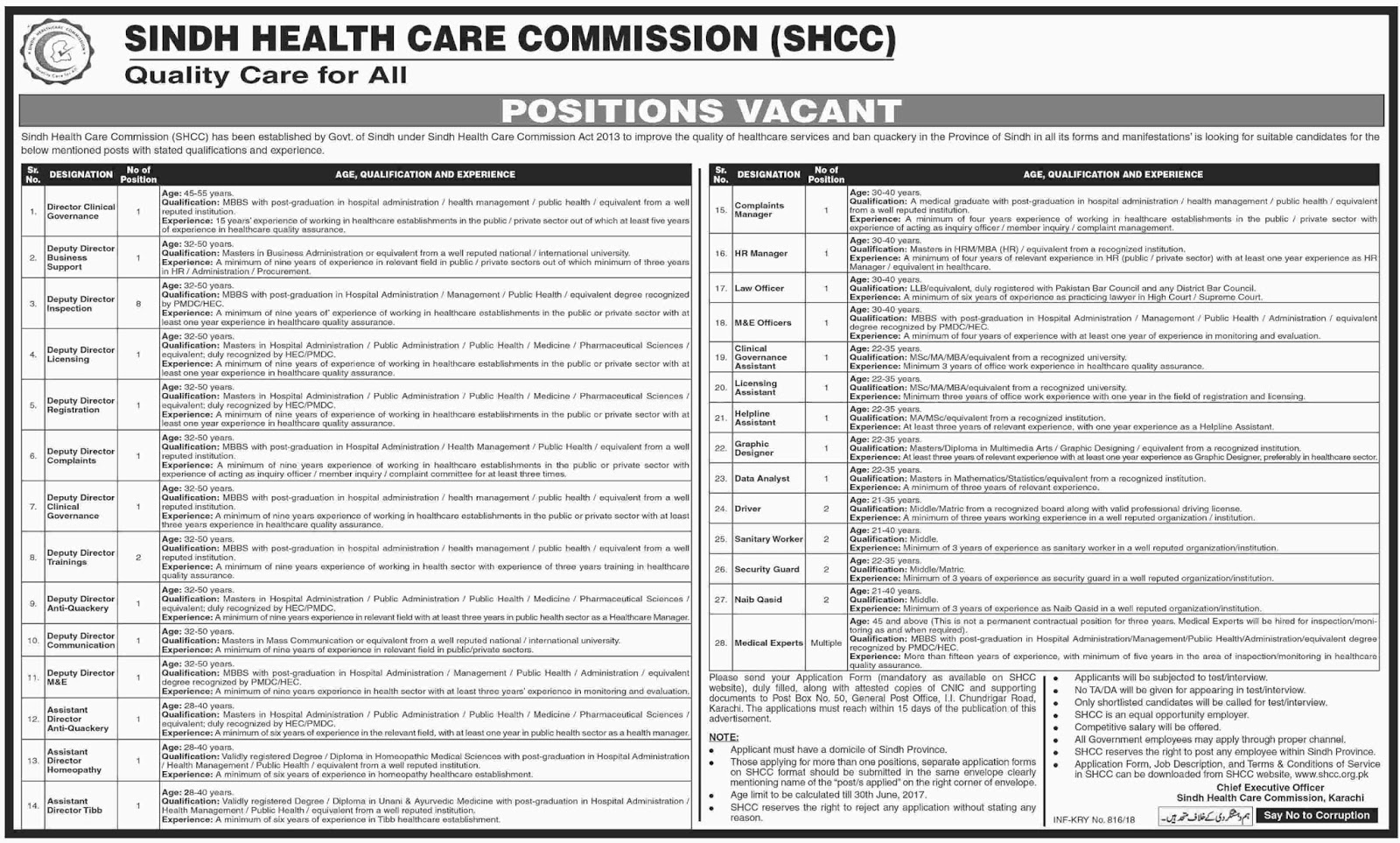 Jobs In Sindh Healthcare Commission Karachi 2018 for 50 Posts