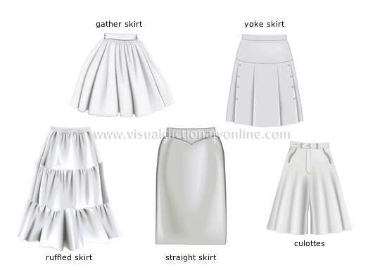 Different Types of Skirt Designs