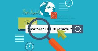 URL optimization