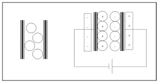 Gambar pengaruh medan listrik pada isolator.