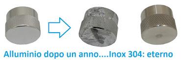 Debatterizzatori UV a confronto