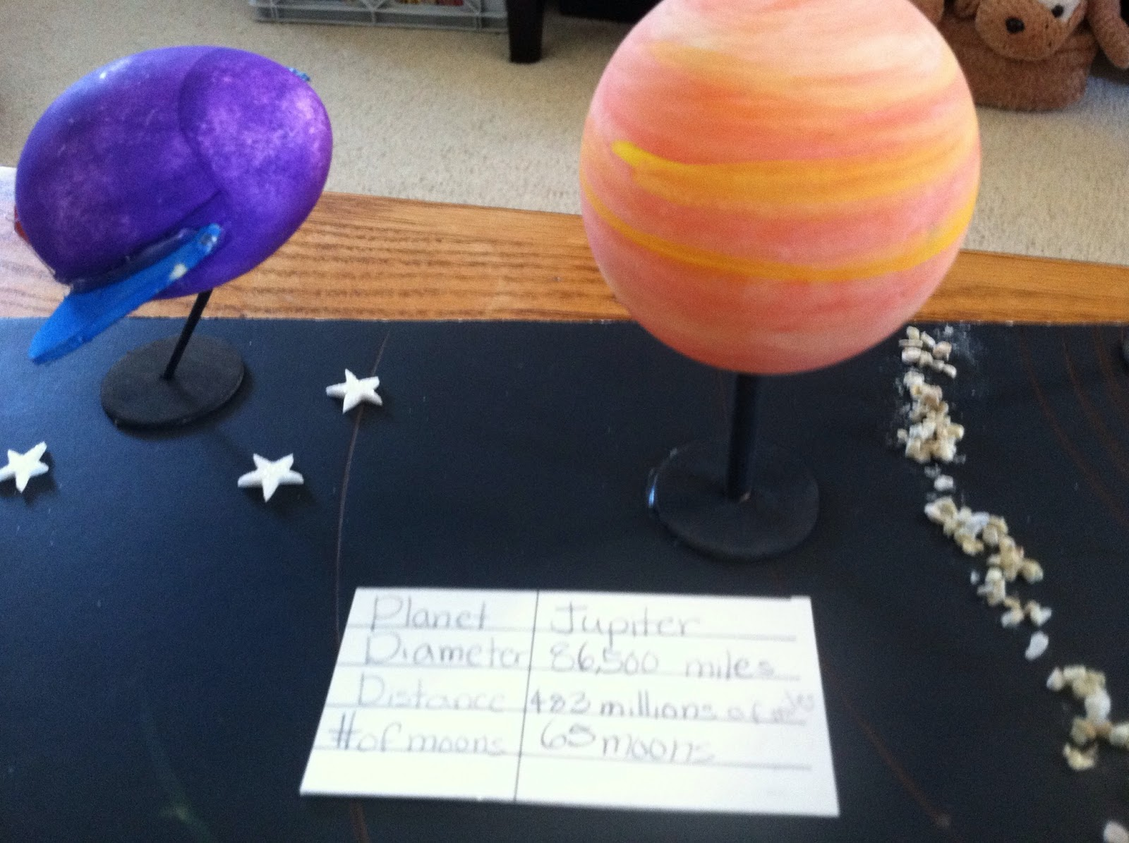 Just Add Laughter: Science Project - Solar System