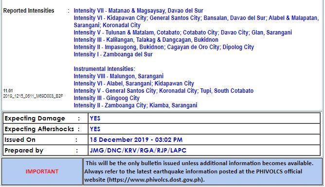 Magnitude 6.9 earthquake hits Davao del Sur