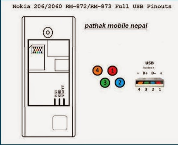 nokia 206 rm 872 and 2060 fbus cable pinout diagram. Black Bedroom Furniture Sets. Home Design Ideas