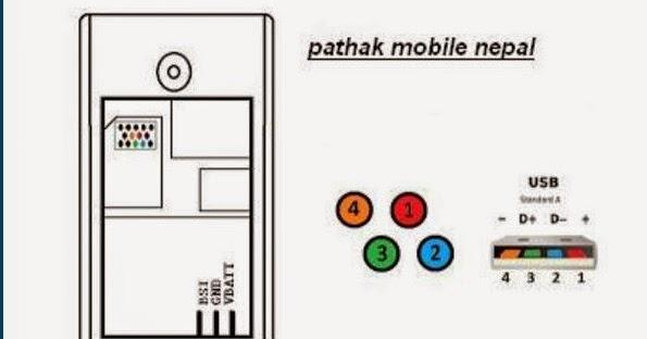 service diagram nokia