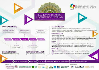 National Islamic Economic Olympiad 2017